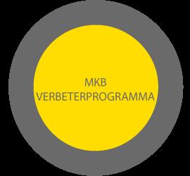 MKB-verbeterprogamma