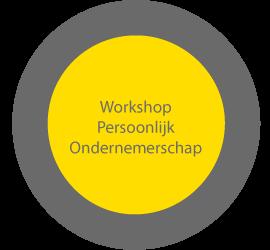 Workshop-persoonlijk-ondernemerschap